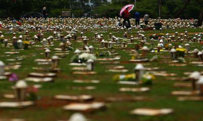 Brasil tem novo recorde com 4.249 mortes pela covid-19