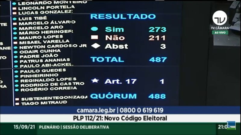 Câmara aprova emenda que institui quarentena eleitoral para juízes; regra valerá a partir de 2026